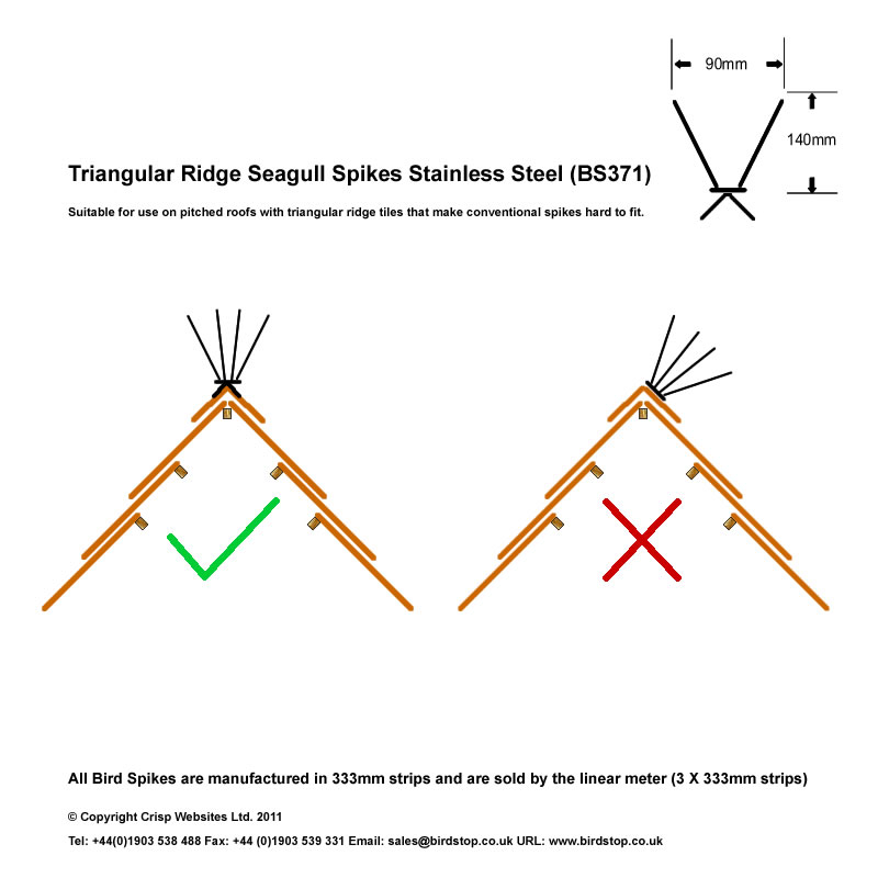 Triangular Ridge Seagull Spikes By Defender